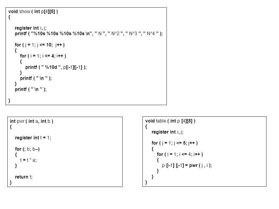 void show ( int p[4][5] ){ register int i, j; printf ( %10s %10s %10s %10s \n , N , N^2 , N^3 , N^4 );